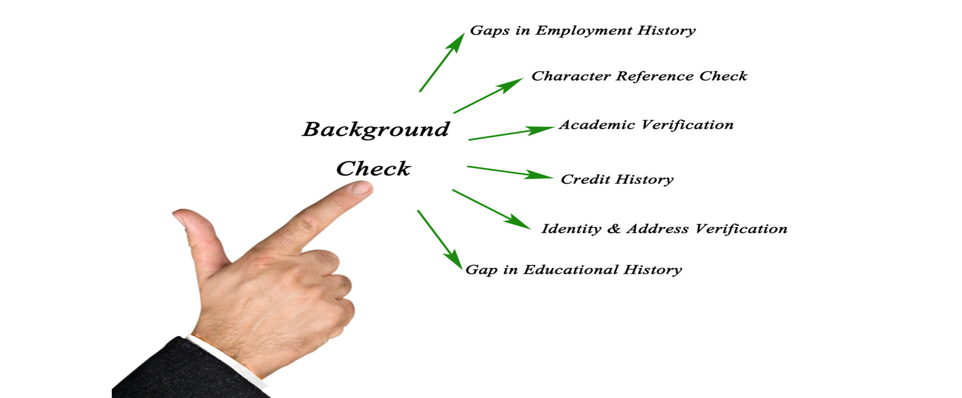 a hand pointing at a background check